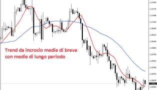 Come riconoscere un trend finanziario per guadagnare sui mercati