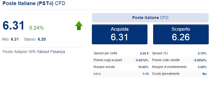 trading CFD Poste Italiane