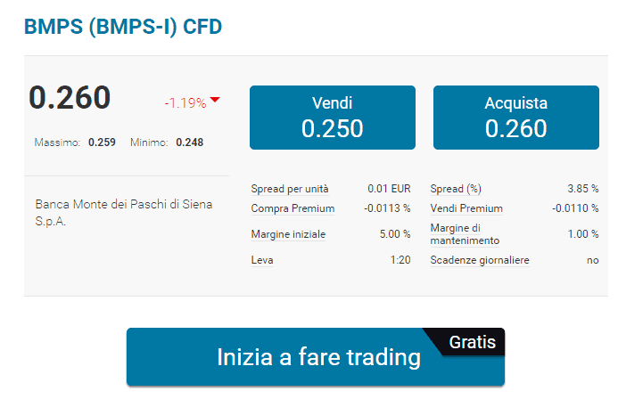 trading Cfd MPS