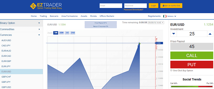 eztrader-piattaforma-trading
