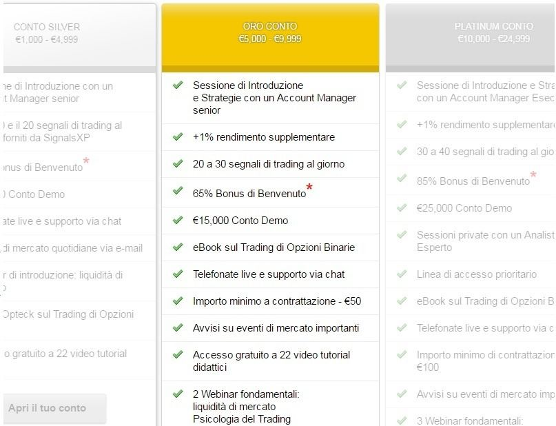 Conto di trading: come scegliere il migliore account Opteck e bonus offerti