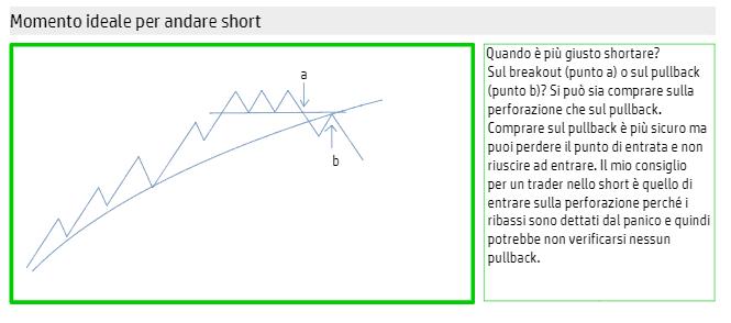 momento-ideale-per-amdare-short