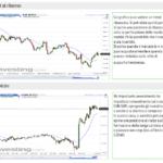 Scalping Forex: Strategia e tecniche di scalping nel trading
