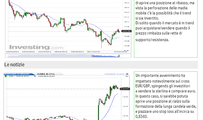 scalping-strategia