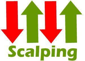 trading-scalping
