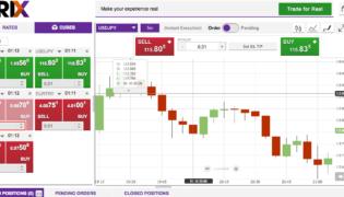 Sirix Webtrader opinioni e recensione piattaforma trading