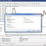 FOREX EXPERT ADVISOR MT4: come installare un Expert Advisor per MetaTrader