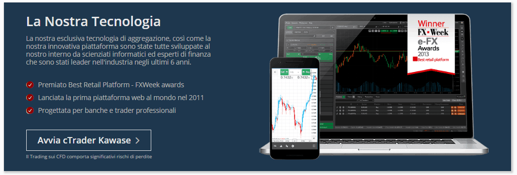 kawase piattaforma di trading