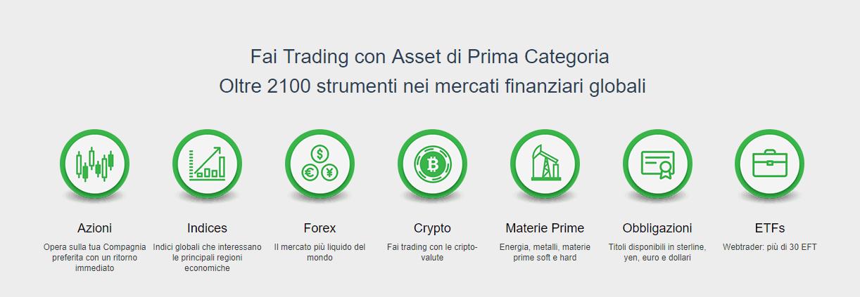 Trade.com: opinioni e recensione. Trading su più di 2.100 strumenti