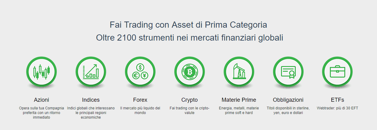 Trade.com recensioni