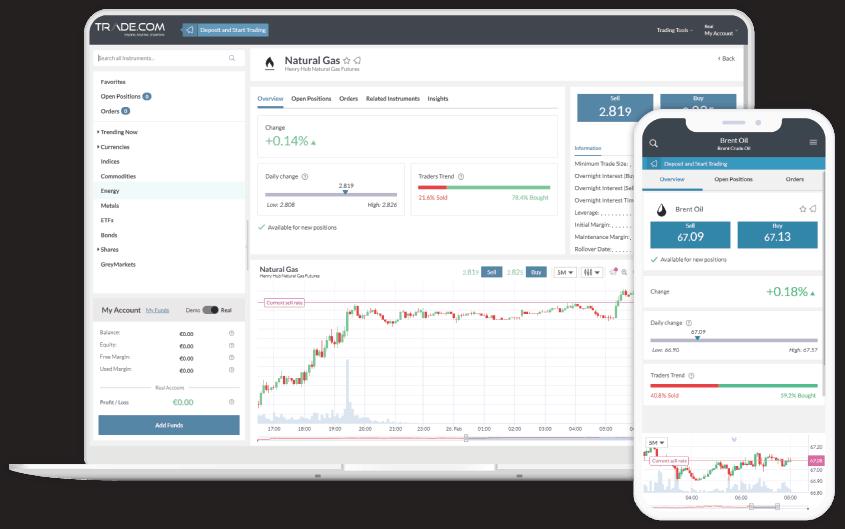 Trade.com opinioni