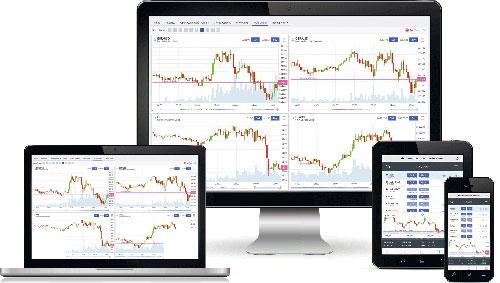 Trade.com piattaforma