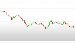 Previsioni Euro Dollaro – Analisi tecnica EUR USD 13-17 Febbraio 2017