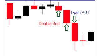 Strategia red double opzioni binarie: perché non funziona