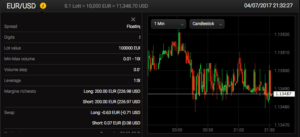 24Option CFD/Forex Trading: piattaforma MT4 e conto demo