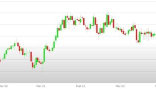Previsioni Euro Dollaro – Analisi tecnica EUR USD 27-31 Marzo 2017