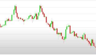 Previsioni Euro Dollaro – Analisi tecnica EUR USD 06 - 10 Marzo 2017