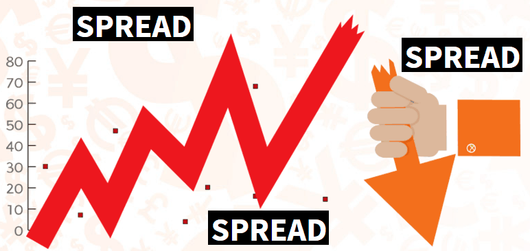 Spread Forex