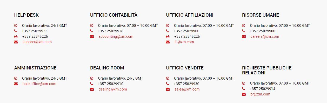 XM-assistenza clienti