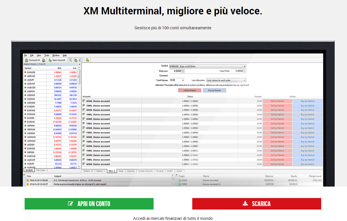 XM MT4