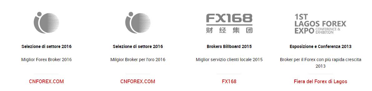 XM-premi broker forex