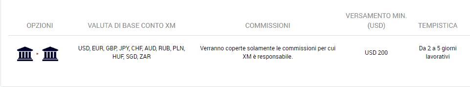 XM-versamenti-bonifico bancario