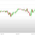 Previsioni Euro Dollaro – Analisi tecnica EUR USD 10-14 Aprile 2017