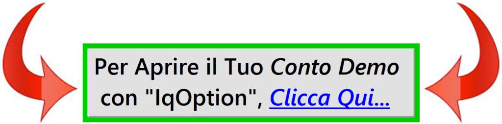 Opzioni Classiche IQ Option: cosa sono e come funzionano