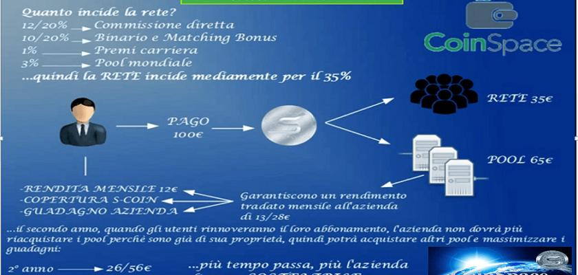 coinspace-italia-