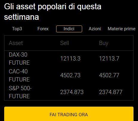 Indici di Borsa trading: come investire sugli indici azionari