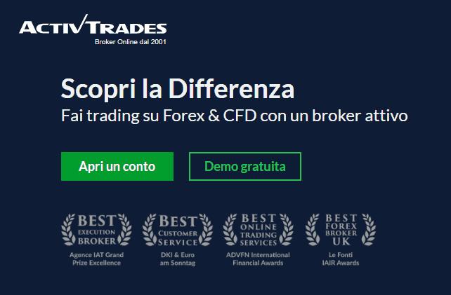 Activtrades opinioni e recensione sul broker Forex e CFD