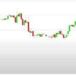 Previsioni Euro Dollaro – Analisi tecnica EUR USD 29 Maggio - 02 Giugno 2017