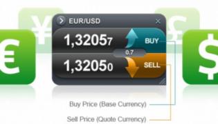 Cos'è lo Spread betting e come funziona ?