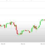 cambio euro dollaro 26-30
