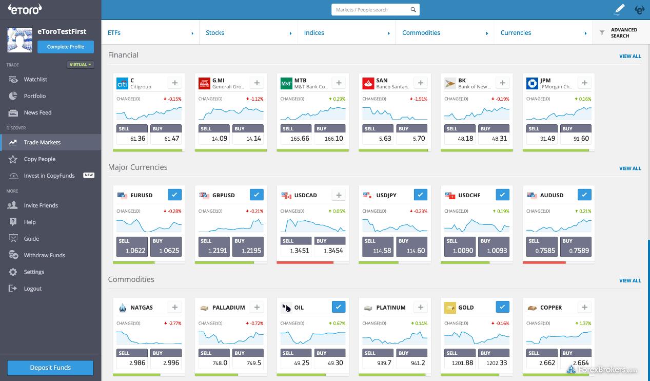 Cos'è il social trading? Copiare i trader per investire facile
