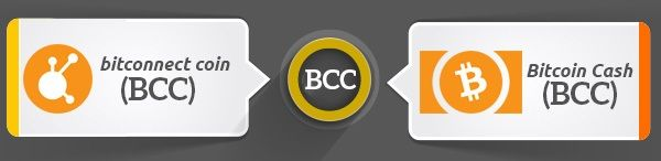 Bitcoin cash cosa sono e come funzionano. Grafico quotazione in tempo reale (BCH USD)