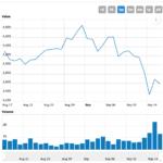 Cina blocco bitcoin: BTC China e Via BTC chiusi