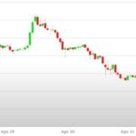 Previsioni Euro Dollaro – Analisi tecnica EUR USD 04-08 Settembre 2017