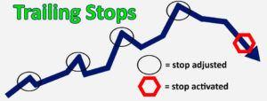 Trailing stop come funziona, cosa sono e come utilizzarli [Esempio]