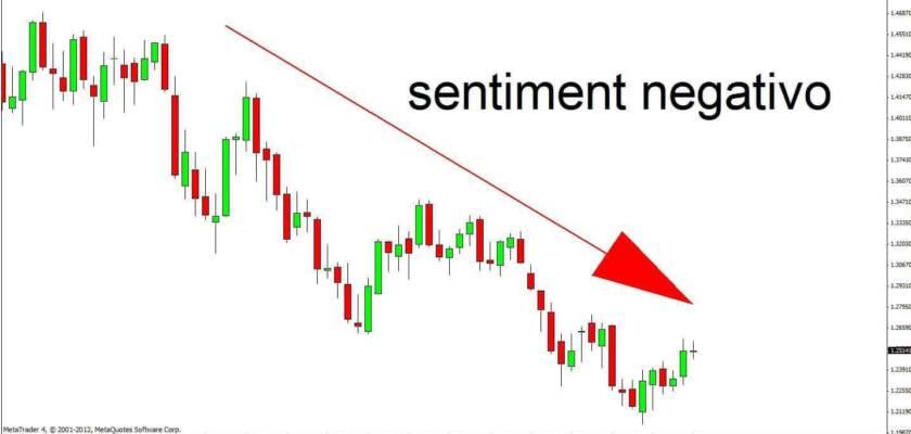 sentimento del mercato crypto