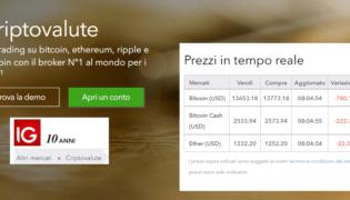 IG criptovalute: Trading CFD su Ripple - Litecoin - Bitcoin - Ethereum con IG.com