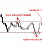 Range trading: come funziona rispetto al trend following