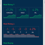Avatrade: Accademia di trading, eBook, Webinars, Appgo