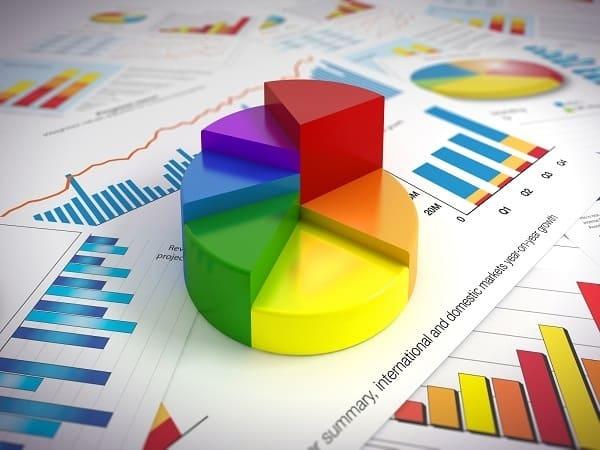 Certificates a leva finanziaria: cosa sono i certificati turbo?