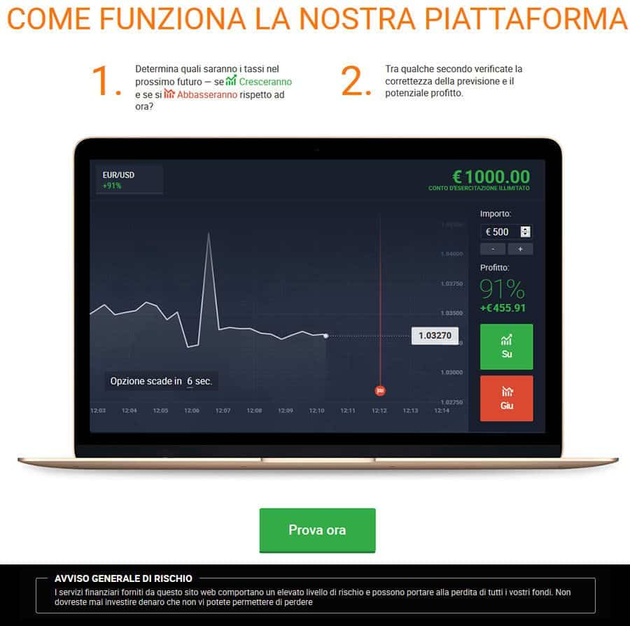 piattaforma iq option