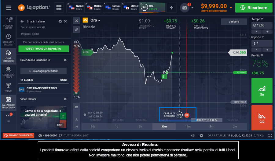 Opzioni Binarie: Pattern / Strategie di Trading