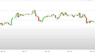 Previsioni Euro Dollaro – Analisi tecnica EUR USD 23-27 Aprile 2018