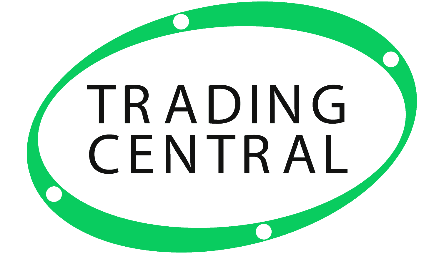 Trading Central ATFX
