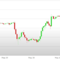 Previsioni Euro Dollaro – Analisi tecnica EUR USD 04-08 Giugno 2018