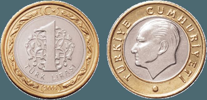 Cambio lira turca euro
